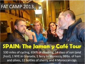 Spain Bike Tour - Fat Camp